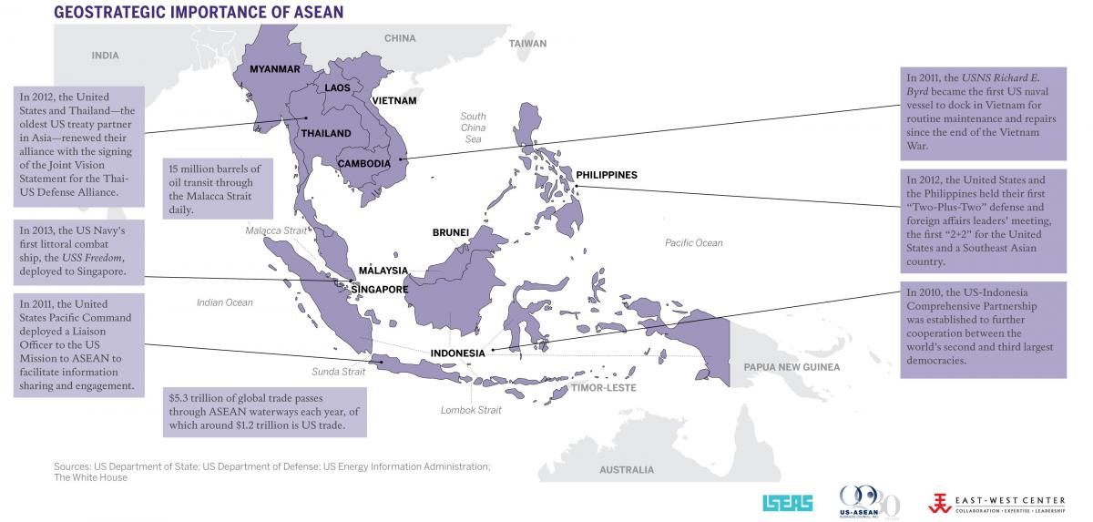 Recognizing its geostrategic importance, the US cooperates with ASEAN and its member states on a multitude of intitatives ensuring security and stability in the region. Image: ASEAN Matters for America, 2014.