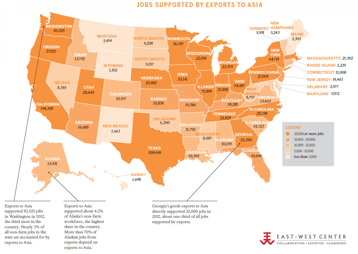 Jobs Supported by Exports to Asia