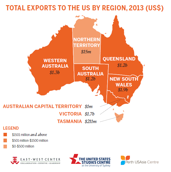 total exports in 2013 to the us by australian region us