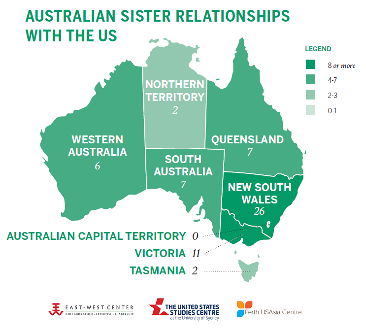 Australian Sister Relationships with the US