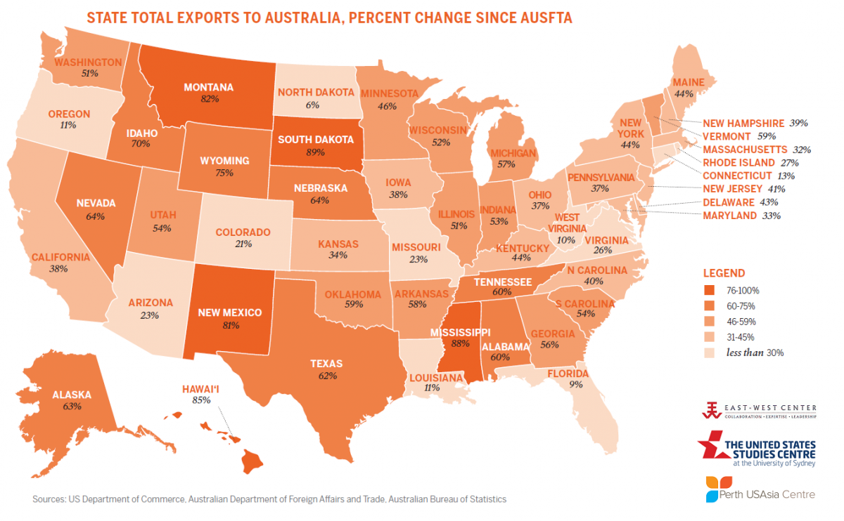 percent change of state total exports to australia since ausfta