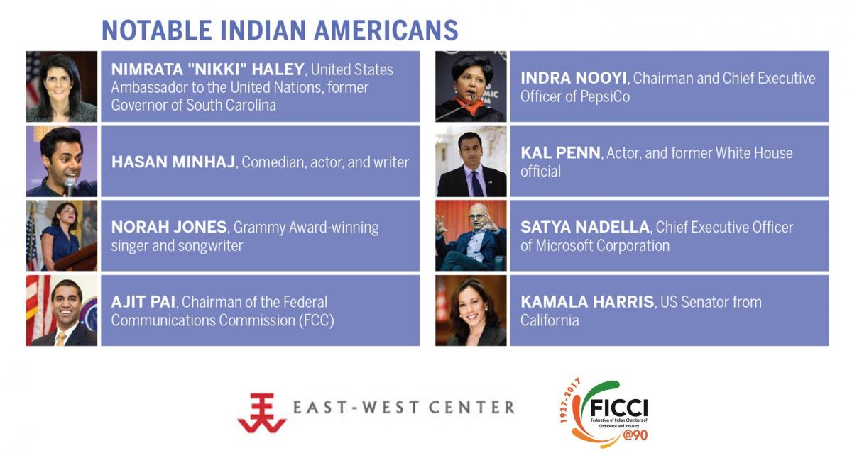 Notable Indian Americans